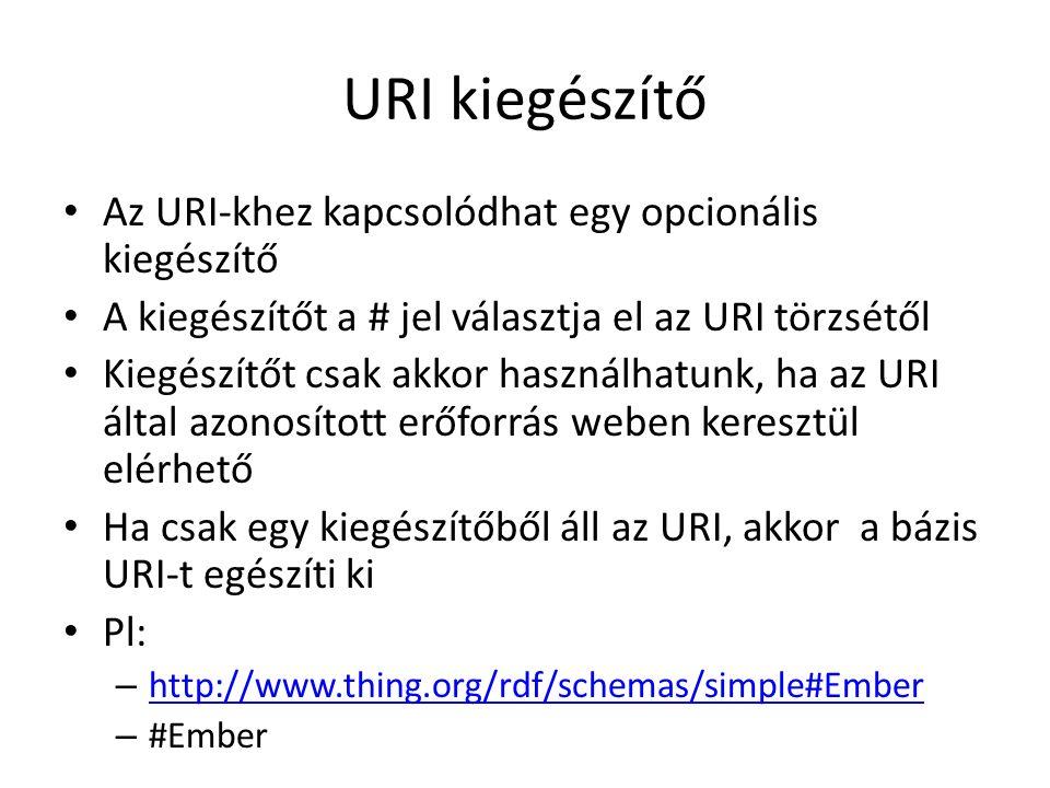 URI kiegészítő Az URI-khez kapcsolódhat egy opcionális kiegészítő A kiegészítőt a # jel választja el az URI törzsétől Kiegészítőt csak akkor használhatunk, ha az URI által azonosított erőforrás weben keresztül elérhető Ha csak egy kiegészítőből áll az URI, akkor a bázis URI-t egészíti ki Pl: – http://www.thing.org/rdf/schemas/simple#Ember http://www.thing.org/rdf/schemas/simple#Ember – #Ember