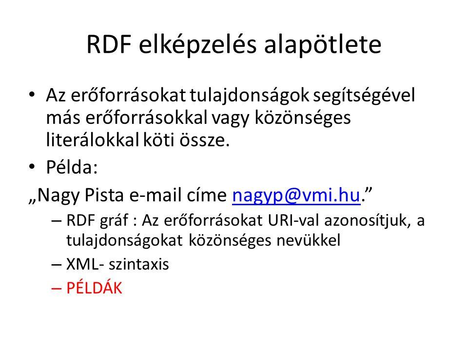 RDF elképzelés alapötlete Az erőforrásokat tulajdonságok segítségével más erőforrásokkal vagy közönséges literálokkal köti össze.