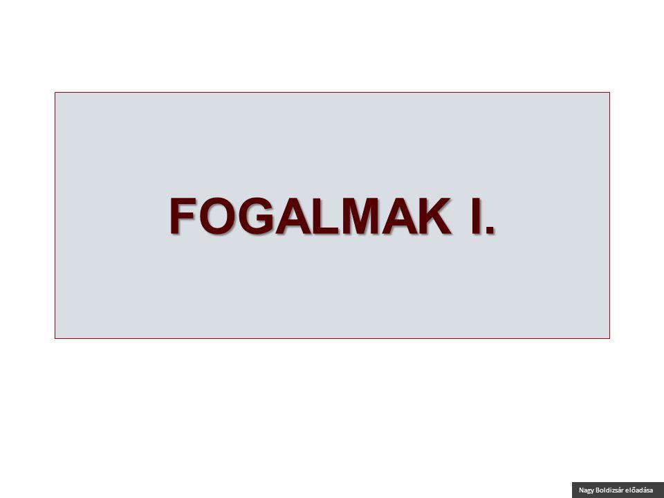 Nagy Boldizsár előadása FOGALMAK I.