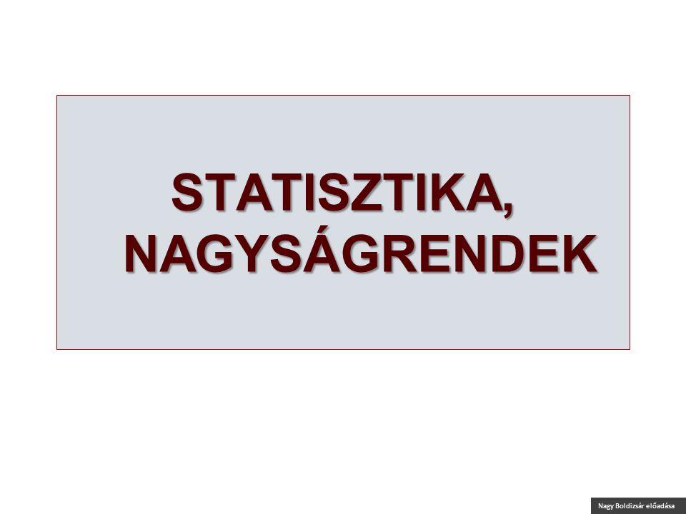 Nagy Boldizsár előadása STATISZTIKA, NAGYSÁGRENDEK