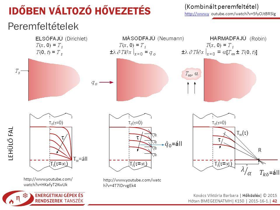 Kovács Viktória Barbara | Hőközlés| © 2015 Hőtan BMEGEENATMH| K150 | 2015-16-1.| 42 IDŐBEN VÁLTOZÓ HŐVEZETÉS Peremfeltételek FELMELEGEDŐ FAL Szimmetri