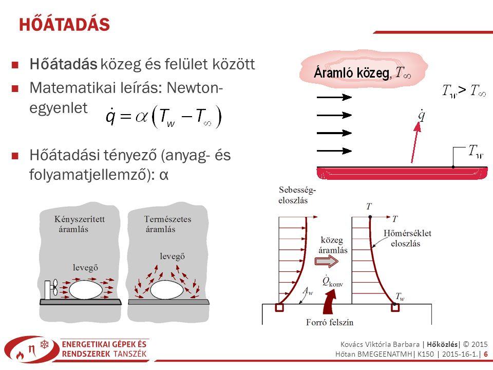Kovács Viktória Barbara   Hőközlés  © 2015 Hőtan BMEGEENATMH  K150   2015-16-1.  7 HŐSUGÁRZÁS Hősugárzás felületek között Matematikai leírás: – Planck- és Stefan-Boltzmann- egyenlet Közvetítő közeg nem szükséges hullámhossz
