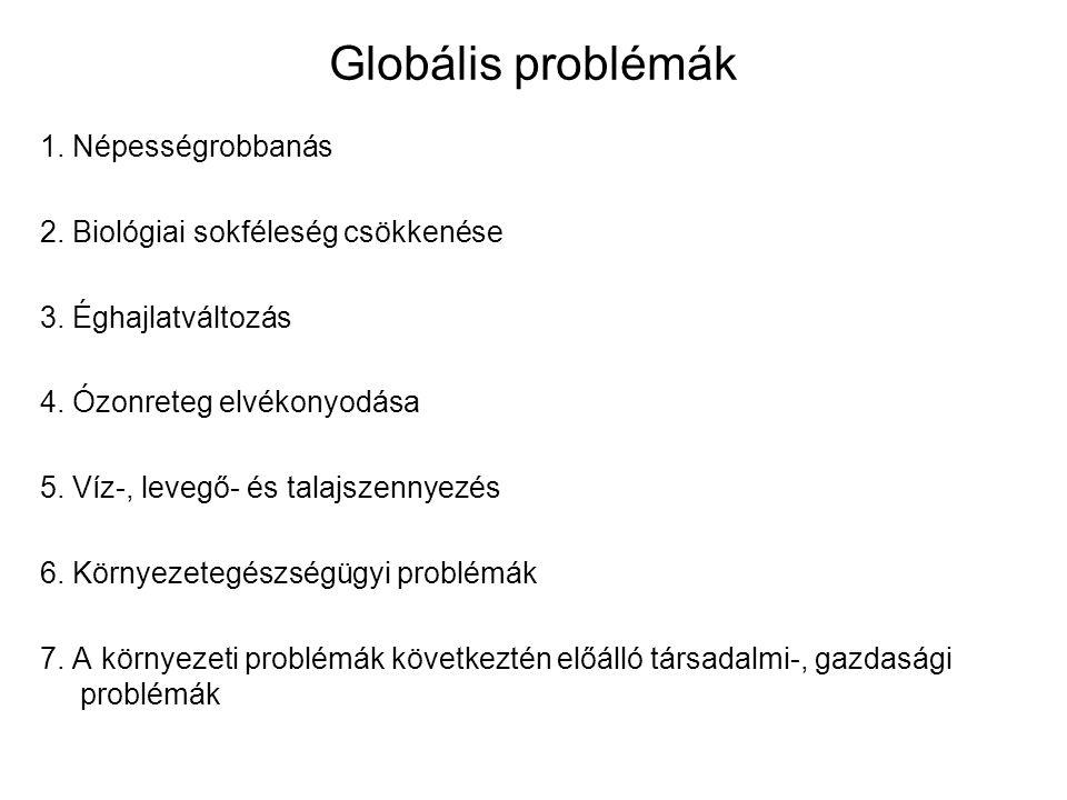 Globális problémák 1. Népességrobbanás 2. Biológiai sokféleség csökkenése 3. Éghajlatváltozás 4. Ózonreteg elvékonyodása 5. Víz-, levegő- és talajszen