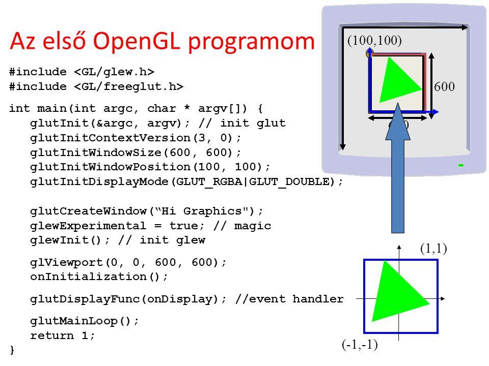 vbo onInitialization() unsigned int shaderProgram; unsigned int vao; // virtual world on the GPU void onInitialization() { glGenVertexArrays(1, &vao); glBindVertexArray(vao); // make it active unsigned int vbo;// vertex buffer object glGenBuffers(1, &vbo); // Generate 1 buffer glBindBuffer(GL_ARRAY_BUFFER, vbo); // Geometry with 24 bytes (6 floats or 3 x 2 coordinates) static float vertices[] = {-0.8,-0.8, -0.6,1.0, 0.8,-0.2}; glBufferData(GL_ARRAY_BUFFER, // Copy to GPU target sizeof(vertices), // # bytes vertices, // address GL_STATIC_DRAW);// we do not change later glEnableVertexAttribArray(0); // AttribArray 0 glVertexAttribPointer(0, // vbo -> AttribArray 0 2, GL_FLOAT, GL_FALSE, // two floats/attrib, not fixed-point 0, NULL); // stride, offset: tightly packed vbo 24 bytes vao AttribArray 0 vbo 3 vertices 2 floats/vertex