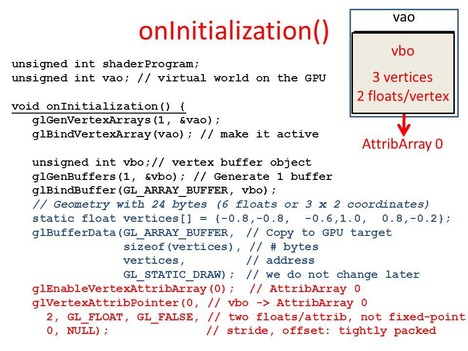 static const GLchar * vertexSource = R ( … ) ; static const GLchar * fragmentSource = R ( … ) ; unsigned int vertexShader = glCreateShader(GL_VERTEX_SHADER); glShaderSource(vertexShader, 1, &vertexSource, NULL); glCompileShader(vertexShader); unsigned int fragmentShader=glCreateShader(GL_FRAGMENT_SHADER); glShaderSource(fragmentShader, 1, &fragmentSource, NULL); glCompileShader(fragmentShader); shaderProgram = glCreateProgram(); glAttachShader(shaderProgram, vertexShader); glAttachShader(shaderProgram, fragmentShader); glBindAttribLocation(shaderProgram, 0, vp ); glBindFragDataLocation(shaderProgram, 0, outColor ); glLinkProgram(shaderProgram); glUseProgram(shaderProgram); } Folyt.