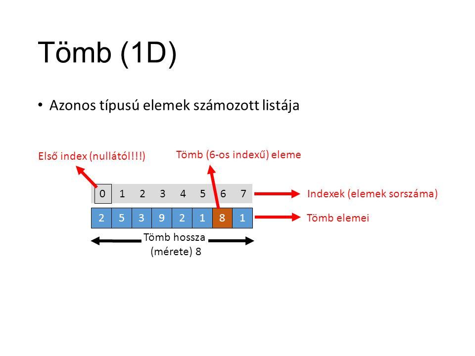 Tömb (1D) Azonos típusú elemek számozott listája 25392181 0 1234567Indexek (elemek sorszáma) Tömb elemei Tömb hossza (mérete) 8 Első index (nullától!!!) Tömb (6-os indexű) eleme