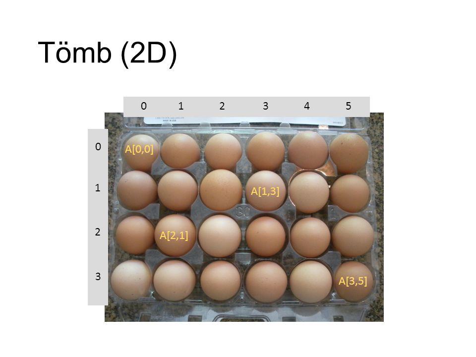 Tömb (2D) 012345 0 1 2 3 A[1,3] A[2,1] A[0,0] A[3,5]