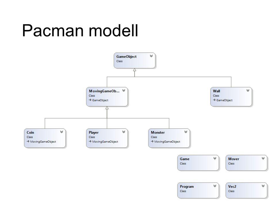 Pacman modell