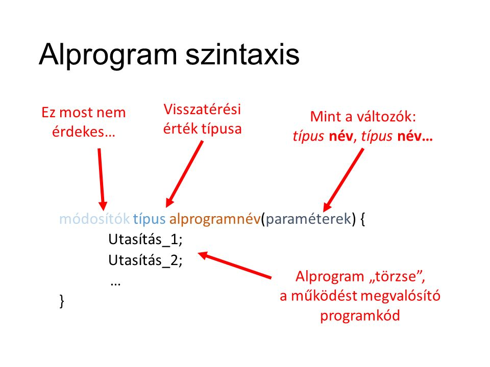 """Alprogram szintaxis módosítók típus alprogramnév(paraméterek) { Utasítás_1; Utasítás_2; … } Ez most nem érdekes… Visszatérési érték típusa Mint a változók: típus név, típus név… Alprogram """"törzse , a működést megvalósító programkód"""