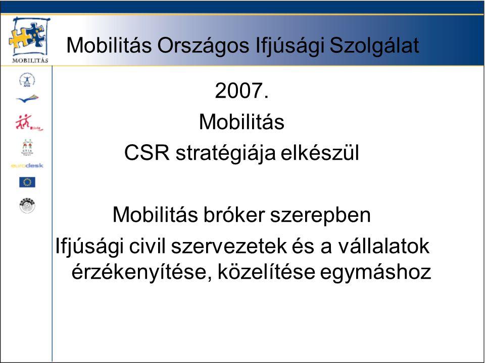 Mobilitás Országos Ifjúsági Szolgálat 2007.