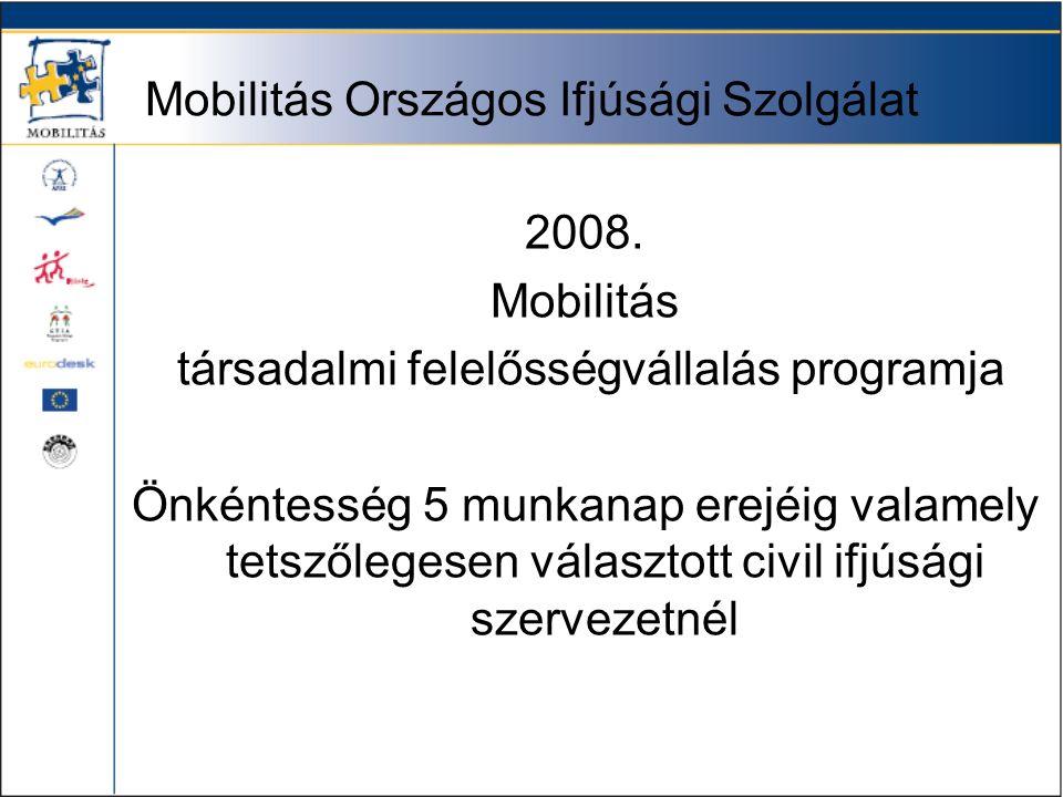 Mobilitás Országos Ifjúsági Szolgálat 2008.