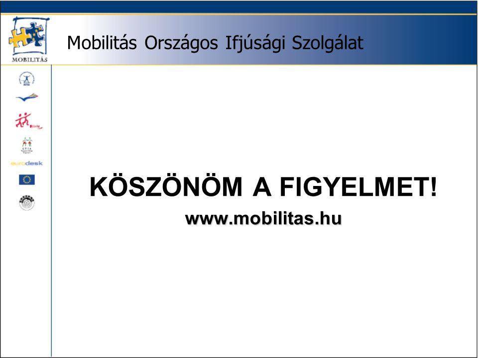 KÖSZÖNÖM A FIGYELMET!www.mobilitas.hu
