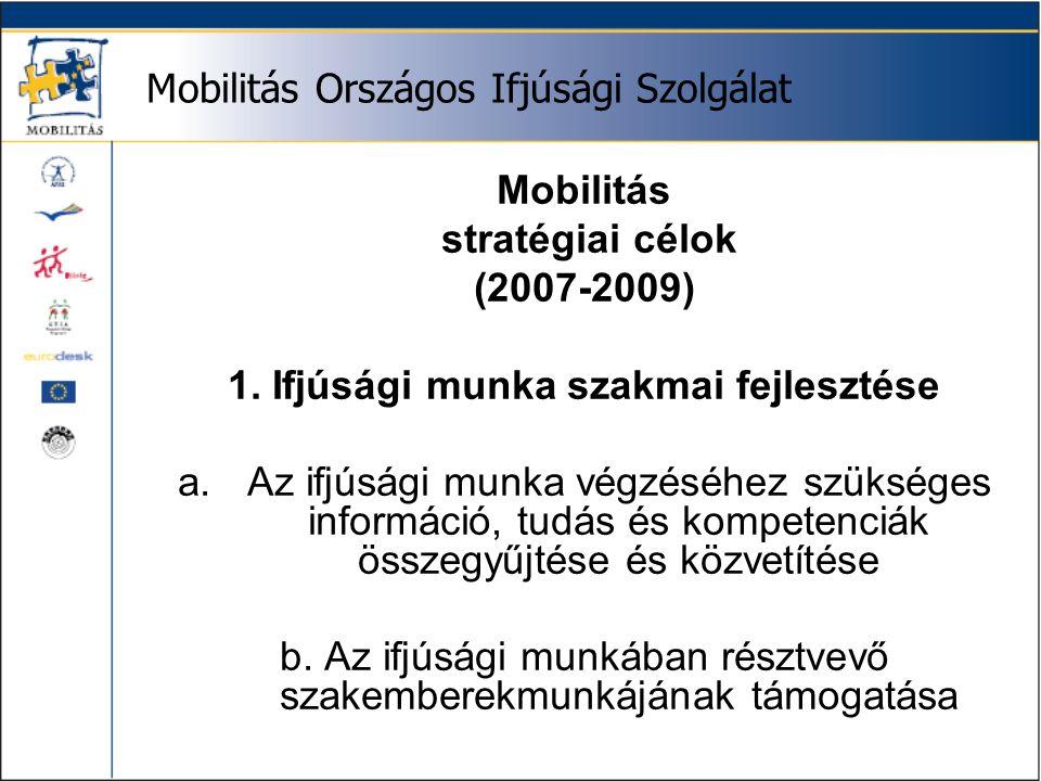Mobilitás Országos Ifjúsági Szolgálat Mobilitás stratégiai célok (2007-2009) 1.