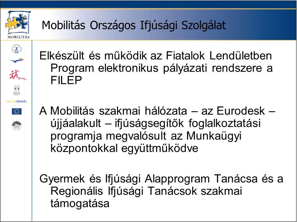 Mobilitás Országos Ifjúsági Szolgálat Elkészült és működik az Fiatalok Lendületben Program elektronikus pályázati rendszere a FILEP A Mobilitás szakmai hálózata – az Eurodesk – újjáalakult – ifjúságsegítők foglalkoztatási programja megvalósult az Munkaügyi központokkal együttműködve Gyermek és Ifjúsági Alapprogram Tanácsa és a Regionális Ifjúsági Tanácsok szakmai támogatása