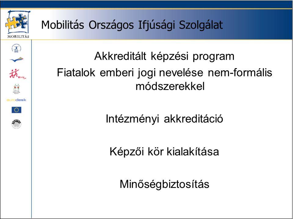 Mobilitás Országos Ifjúsági Szolgálat Akkreditált képzési program Fiatalok emberi jogi nevelése nem-formális módszerekkel Intézményi akkreditáció Képzői kör kialakítása Minőségbiztosítás