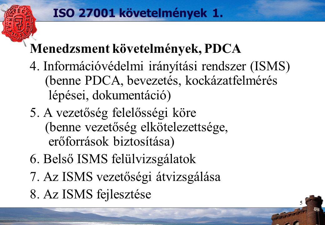 5 ISO 27001 követelmények 1. Menedzsment követelmények, PDCA 4.