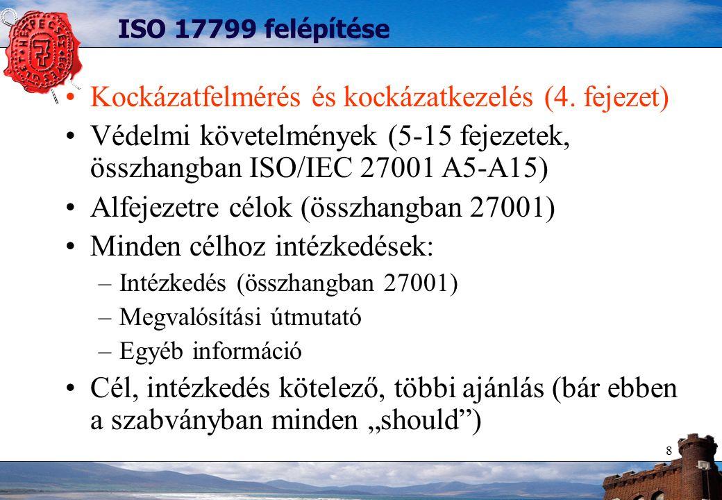 8 ISO 17799 felépítése Kockázatfelmérés és kockázatkezelés (4.