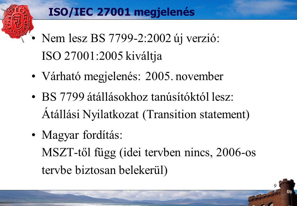 10 Folytatás Móricz Pál: Változások az információvédelmi menedzsment szabványokban A szabványosítás válaszai a BS 7799 bírálatokra II.