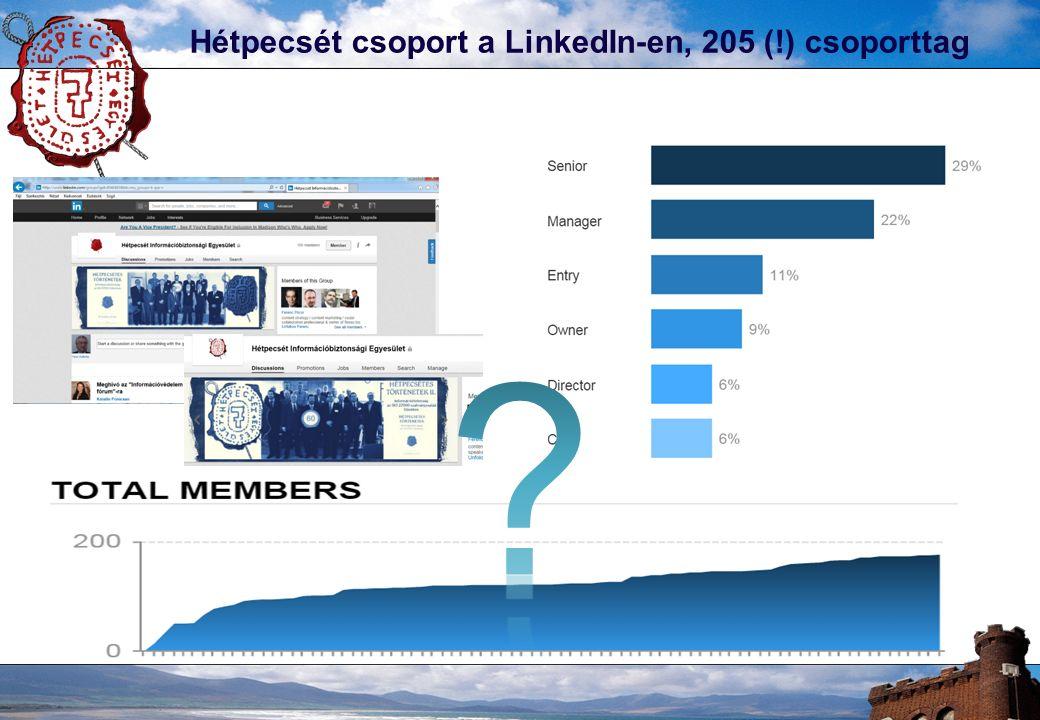 Hétpecsét csoport a LinkedIn-en, 205 (!) csoporttag