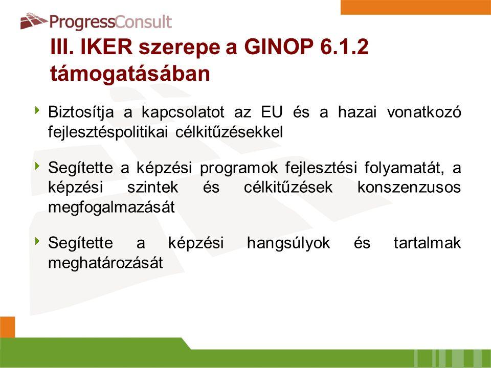 III. IKER szerepe a GINOP 6.1.2 támogatásában  Biztosítja a kapcsolatot az EU és a hazai vonatkozó fejlesztéspolitikai célkitűzésekkel  Segítette a