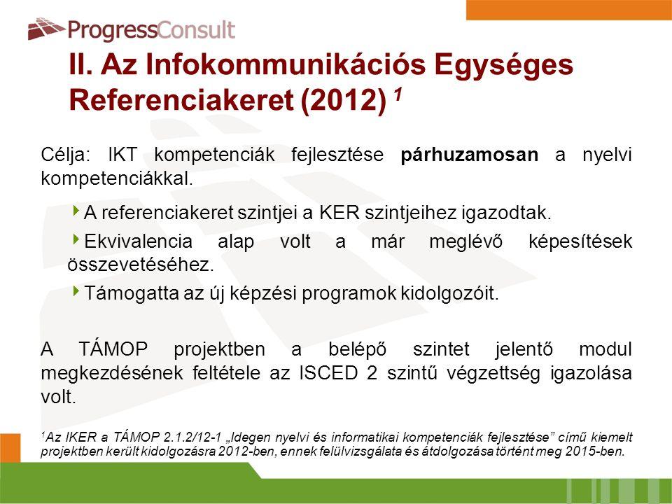 II. Az Infokommunikációs Egységes Referenciakeret (2012) 1 Célja: IKT kompetenciák fejlesztése párhuzamosan a nyelvi kompetenciákkal.  A referenciake