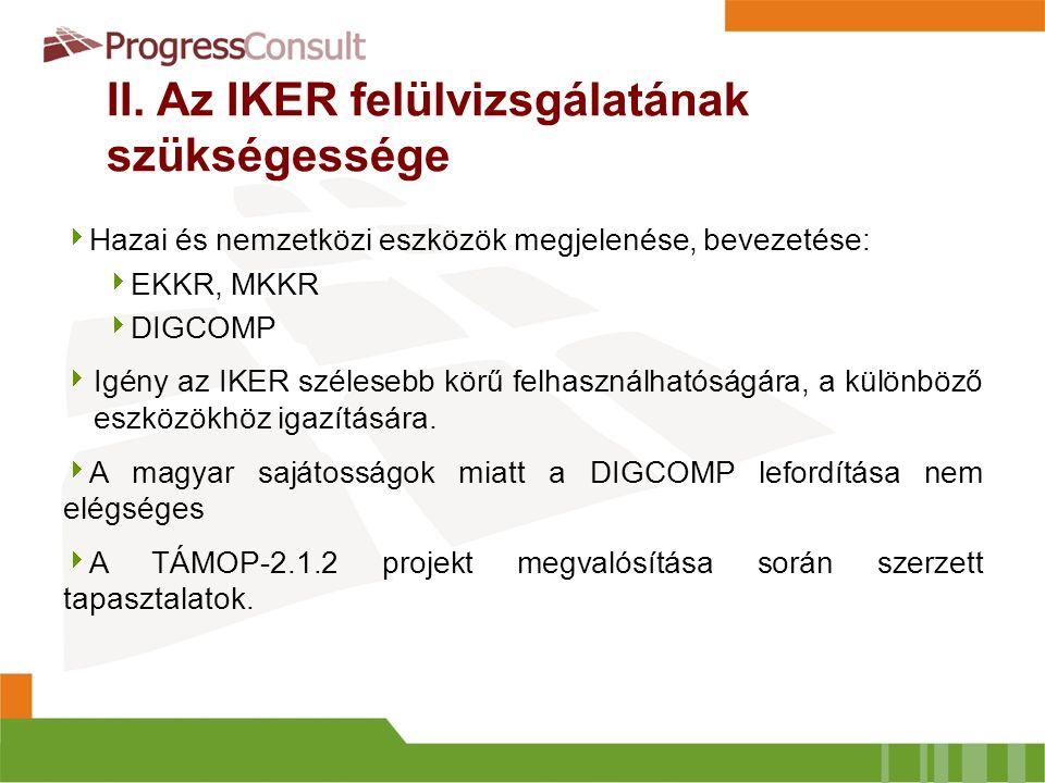 II. Az IKER felülvizsgálatának szükségessége  Hazai és nemzetközi eszközök megjelenése, bevezetése:  EKKR, MKKR  DIGCOMP  Igény az IKER szélesebb