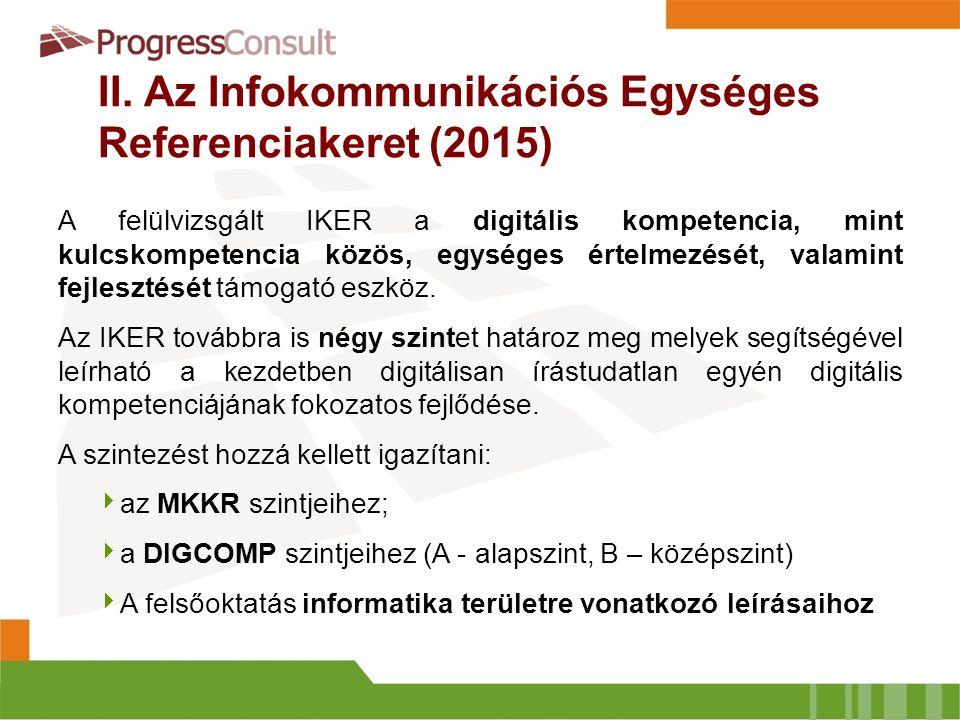 II. Az Infokommunikációs Egységes Referenciakeret (2015) A felülvizsgált IKER a digitális kompetencia, mint kulcskompetencia közös, egységes értelmezé