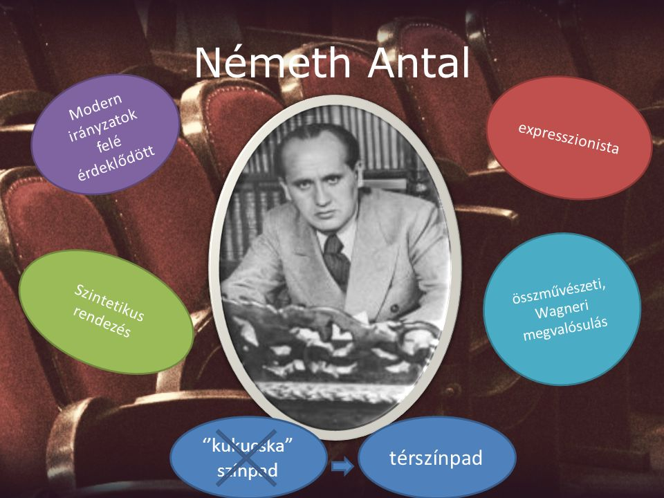 Németh Antal Modern irányzatok felé érdeklődött expresszionista Szintetikus rendezés ''kukucska színpad térszínpad összművészeti, Wagneri megvalósulás