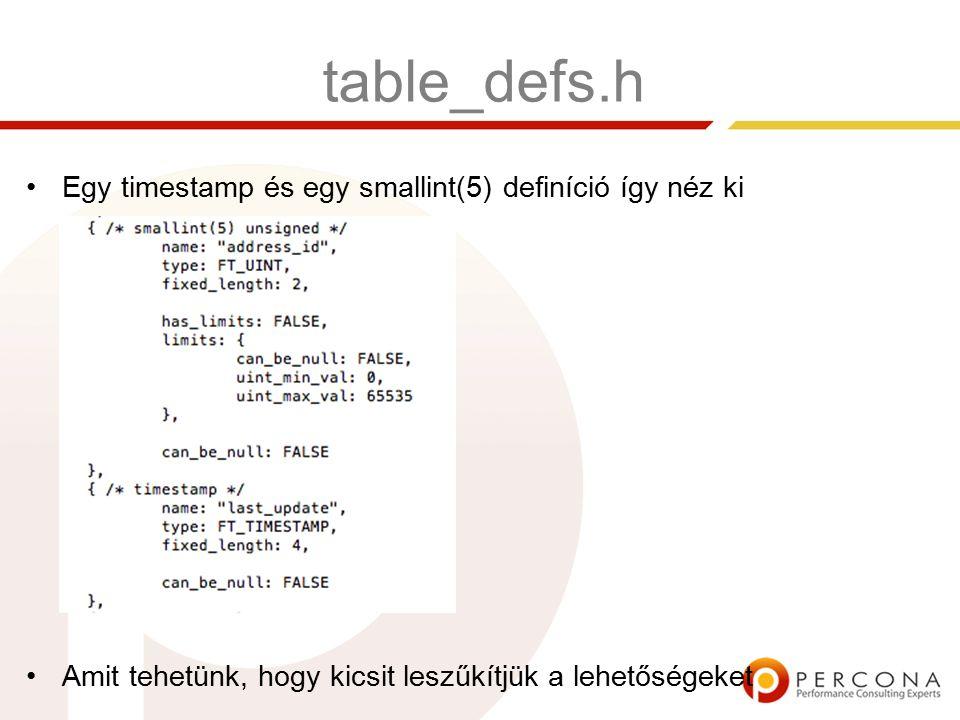 table_defs.h Egy timestamp és egy smallint(5) definíció így néz ki Amit tehetünk, hogy kicsit leszűkítjük a lehetőségeket