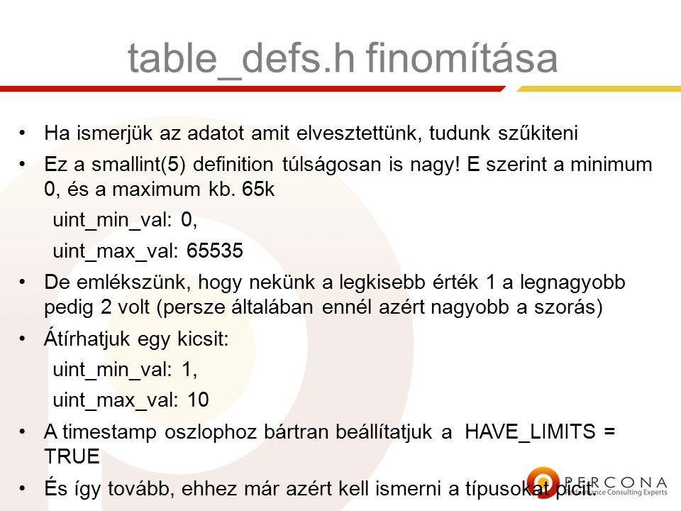 table_defs.h finomítása Ha ismerjük az adatot amit elvesztettünk, tudunk szűkiteni Ez a smallint(5) definition túlságosan is nagy.