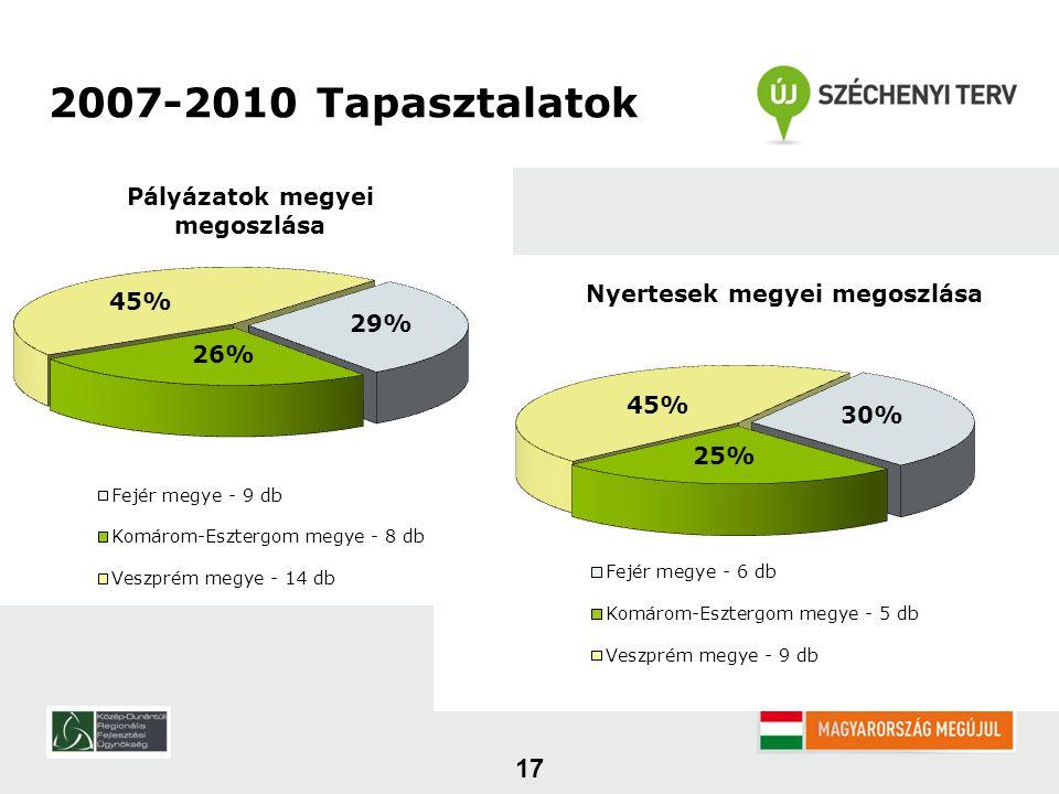 17 2007-2010 Tapasztalatok