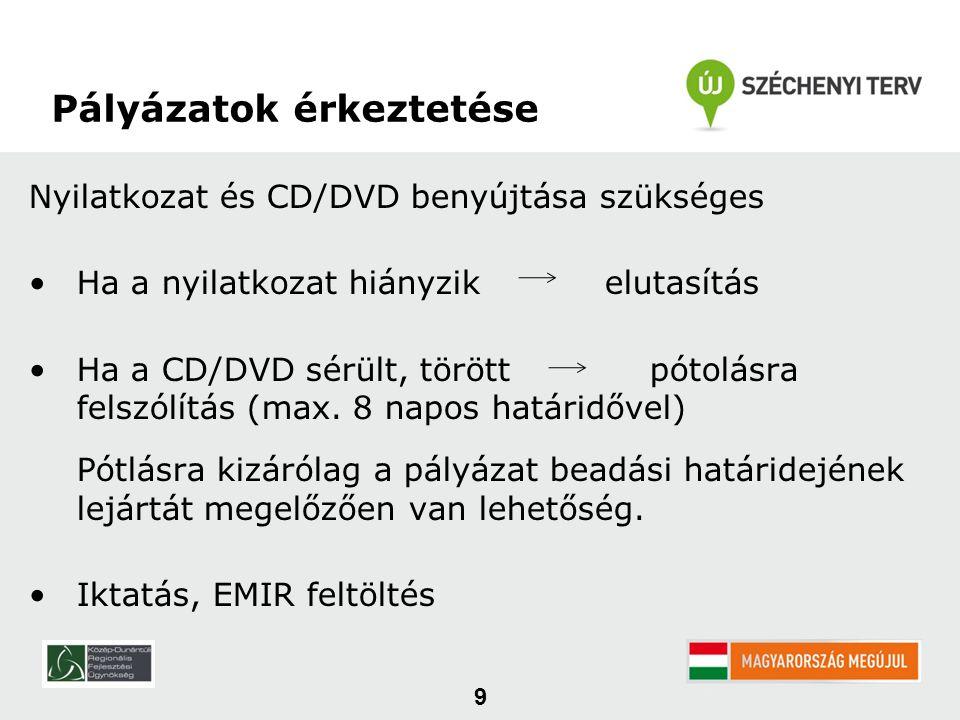 Nyilatkozat és CD/DVD benyújtása szükséges Ha a nyilatkozat hiányzikelutasítás Ha a CD/DVD sérült, törött pótolásra felszólítás (max. 8 napos határidő