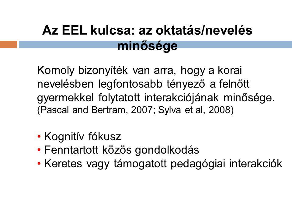 Az EEL kulcsa: az oktatás/nevelés minősége Komoly bizonyíték van arra, hogy a korai nevelésben legfontosabb tényező a felnőtt gyermekkel folytatott interakciójának minősége.