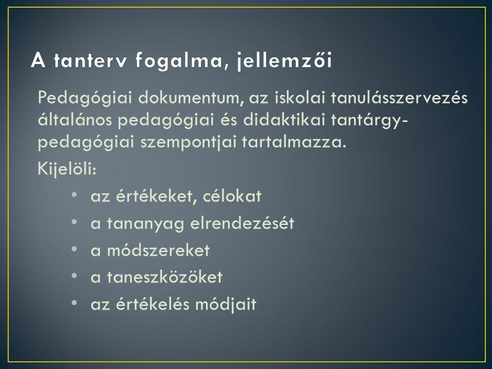 Pedagógiai dokumentum, az iskolai tanulásszervezés általános pedagógiai és didaktikai tantárgy- pedagógiai szempontjai tartalmazza.
