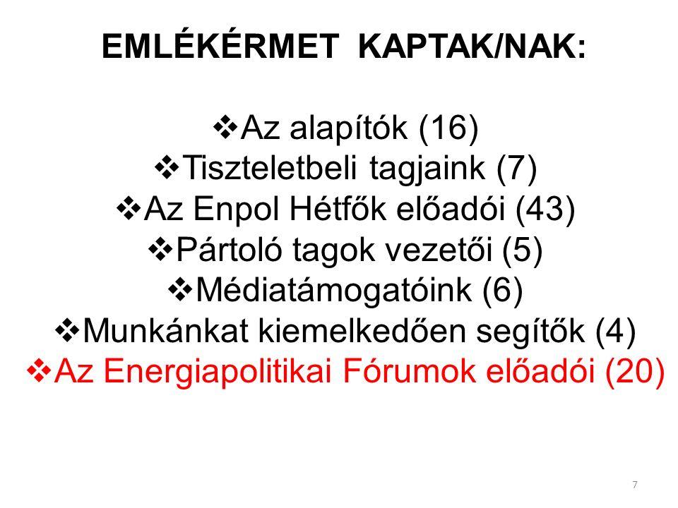 EMLÉKÉRMET KAPTAK/NAK:  Az alapítók (16)  Tiszteletbeli tagjaink (7)  Az Enpol Hétfők előadói (43)  Pártoló tagok vezetői (5)  Médiatámogatóink (6)  Munkánkat kiemelkedően segítők (4)  Az Energiapolitikai Fórumok előadói (20) 7