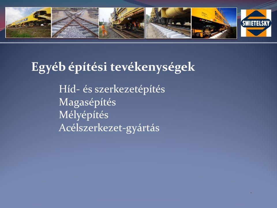 Egyéb építési tevékenységek Híd- és szerkezetépítés Magasépítés Mélyépítés Acélszerkezet-gyártás