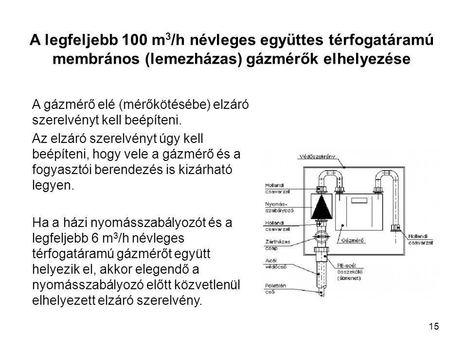 15 A gázmérő elé (mérőkötésébe) elzáró szerelvényt kell beépíteni. Az elzáró szerelvényt úgy kell beépíteni, hogy vele a gázmérő és a fogyasztói beren