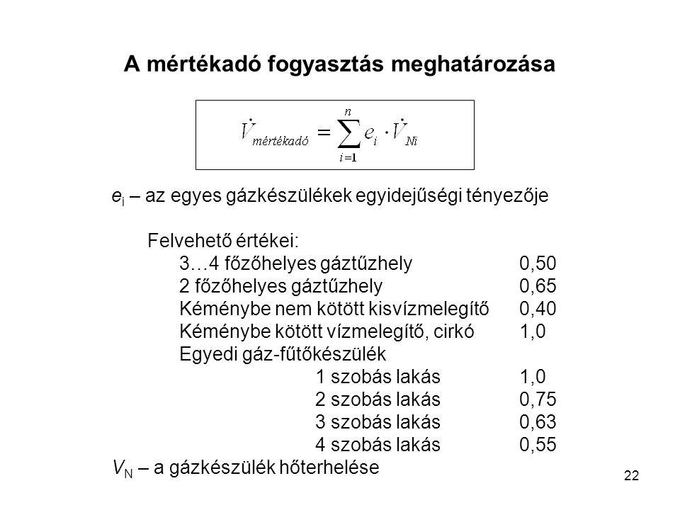 22 A mértékadó fogyasztás meghatározása e i – az egyes gázkészülékek egyidejűségi tényezője Felvehető értékei: 3…4 főzőhelyes gáztűzhely0,50 2 főzőhelyes gáztűzhely0,65 Kéménybe nem kötött kisvízmelegítő0,40 Kéménybe kötött vízmelegítő, cirkó1,0 Egyedi gáz-fűtőkészülék 1 szobás lakás1,0 2 szobás lakás0,75 3 szobás lakás0,63 4 szobás lakás0,55 V N – a gázkészülék hőterhelése