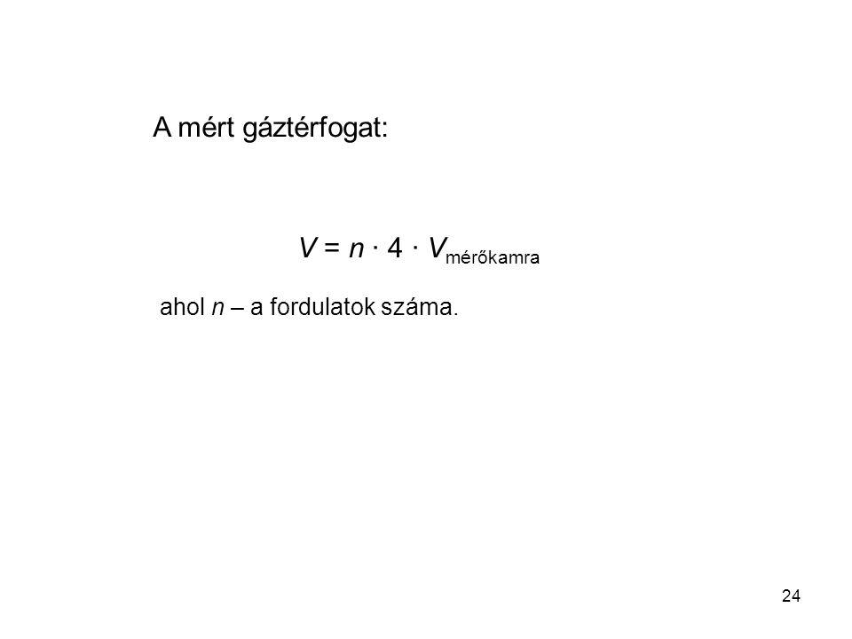 24 A mért gáztérfogat: V = n · 4 · V mérőkamra ahol n – a fordulatok száma.