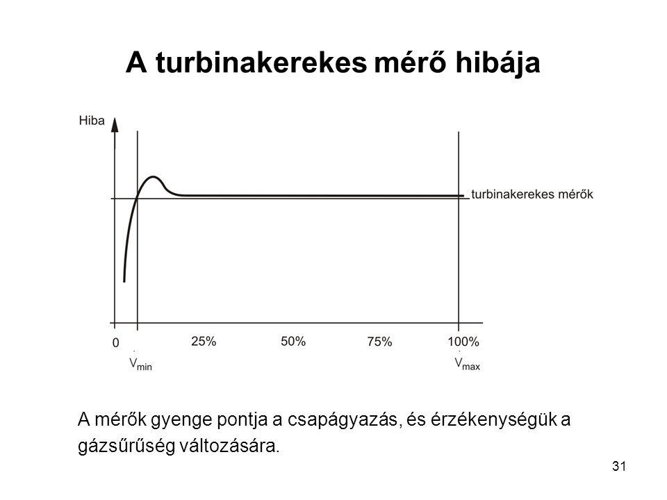 31 A turbinakerekes mérő hibája A mérők gyenge pontja a csapágyazás, és érzékenységük a gázsűrűség változására.