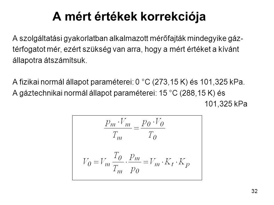 32 A mért értékek korrekciója A szolgáltatási gyakorlatban alkalmazott mérőfajták mindegyike gáz- térfogatot mér, ezért szükség van arra, hogy a mért értéket a kívánt állapotra átszámítsuk.