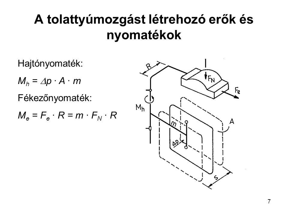 7 A tolattyúmozgást létrehozó erők és nyomatékok Hajtónyomaték: M h =  p · A · m Fékezőnyomaték: M e = F e · R = m · F N · R