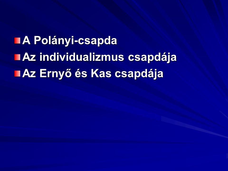 A Polányi-csapda Az individualizmus csapdája Az Ernyő és Kas csapdája