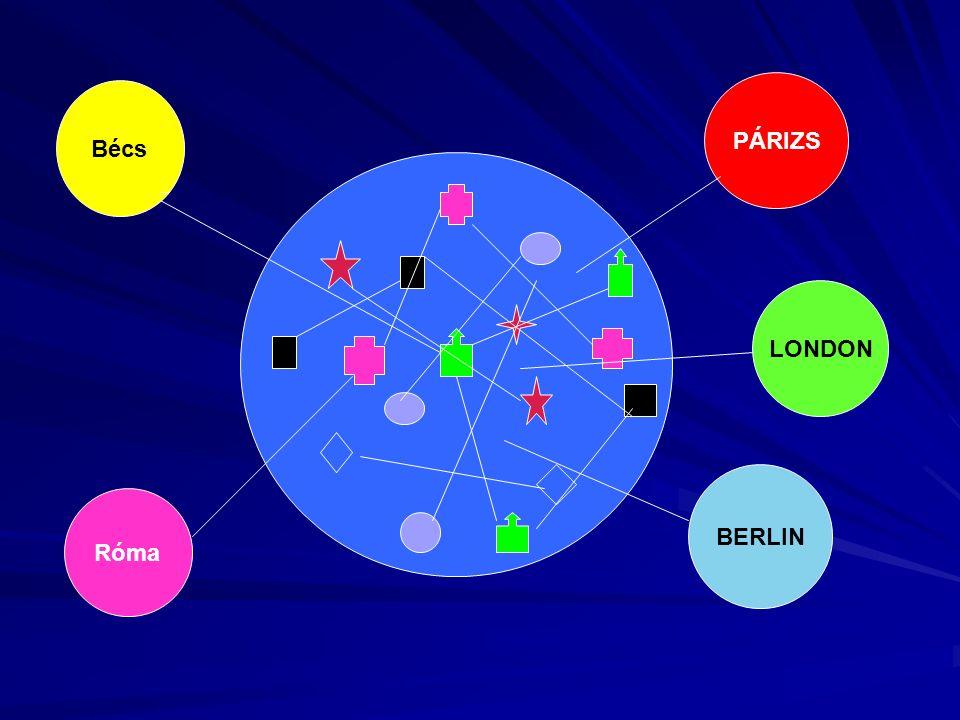 Bécs Róma PÁRIZS LONDON BERLIN