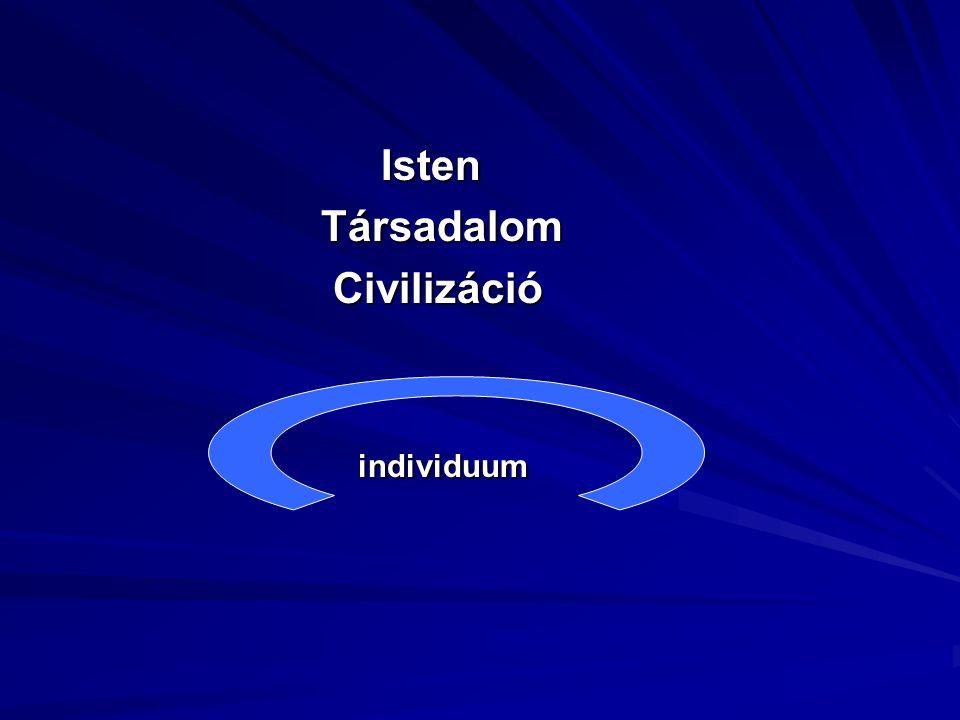 Isten Isten Társadalom Társadalom Civilizáció Civilizáció individuum individuum