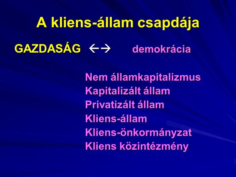 A kliens-állam csapdája GAZDASÁG  demokrácia Nem államkapitalizmus Kapitalizált állam Privatizált állam Kliens-államKliens-önkormányzat Kliens közintézmény