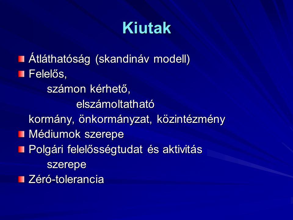 Kiutak Átláthatóság (skandináv modell) Felelős, számon kérhető, elszámoltatható kormány, önkormányzat, közintézmény Médiumok szerepe Polgári felelősségtudat és aktivitás szerepeZéró-tolerancia