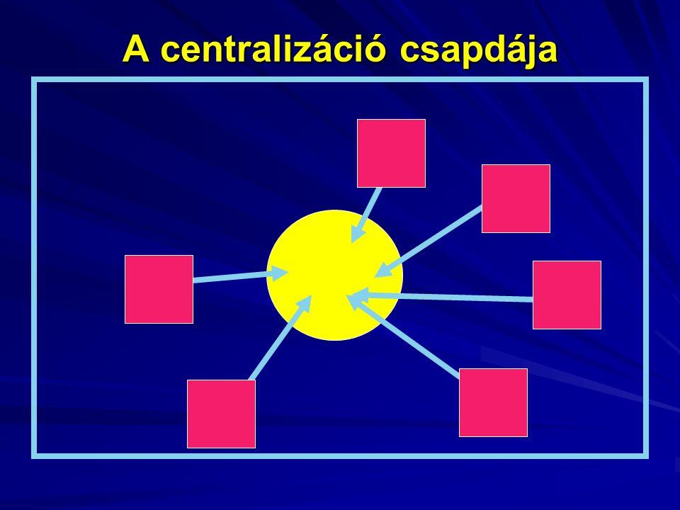 A centralizáció csapdája