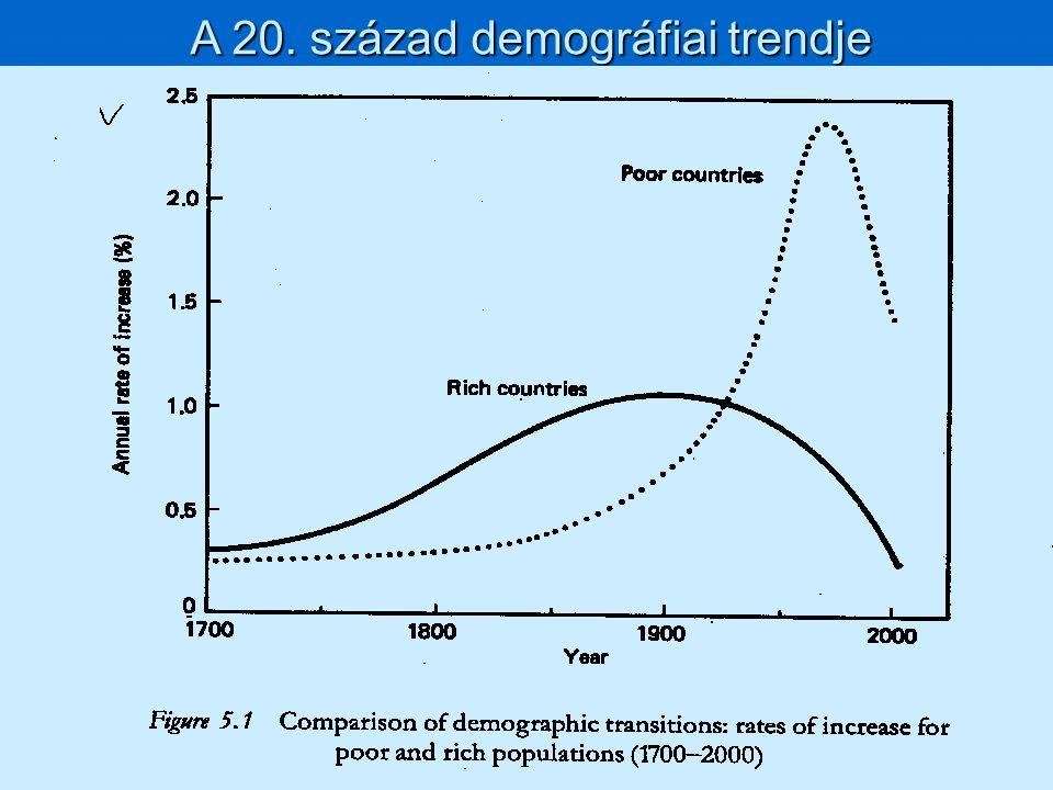 A 20. század demográfiai trendje