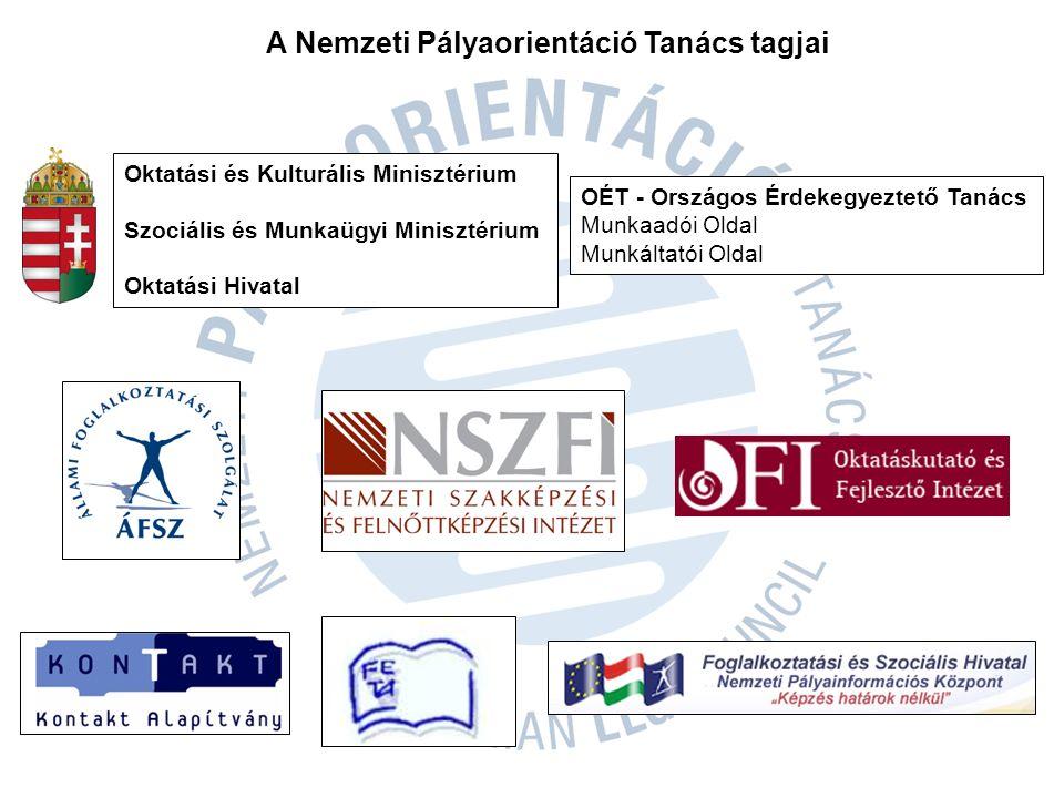 Hazai válaszok Borbély-Pecze Tibor Bors – programvezető (FSZH) borbelytibor@lab.hu 1.Kooperációra teret teremtő testület felállítása (NPT, 13 tag) 2.Egységes módszertani protokoll kidolgozása (TÁMOP 2.2.2.) 3.A meglévő, de hiányos szakmai kapacitás erősítése (25 tanácsadó iroda - 50 életpálya-tanácsadó) 2000 fő érzékenyítő képzése, 83 fő másoddiplomás képzése minden szektorban 4.